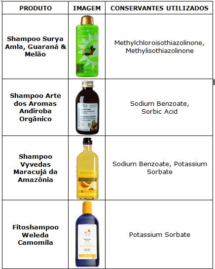 conservantes-shampoos-naturais